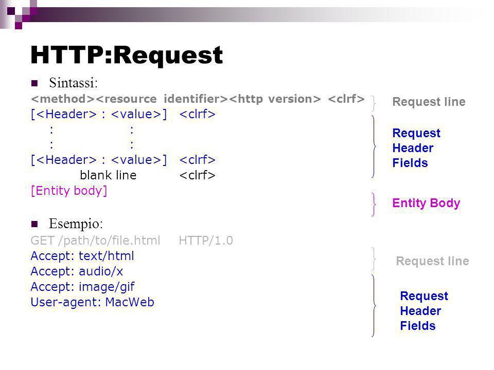 HTTP : Response Response Header Line (protocollo e numero di errore) Response Header Field (informazioni addizionali, contenuto, lunghezza ecc…) Entity body (il corpo della pagina richiesta)