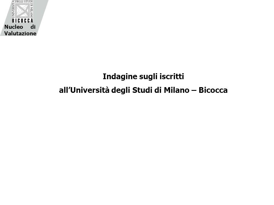 Nucleo di Valutazione Indagine sugli iscritti allUniversità degli Studi di Milano – Bicocca