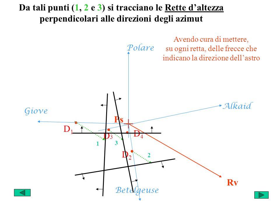 Volendo ottenere il Pn allistante dellultima osservazione bisogna eseguire il trasporto dei punti D, parallelamente alla Rv, per un tratto: m = t x V