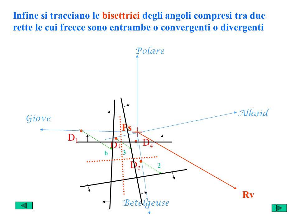 Da tali punti (1, 2 e 3) si tracciano le Rette daltezza perpendicolari alle direzioni degli azimut Avendo cura di mettere, su ogni retta, delle frecce