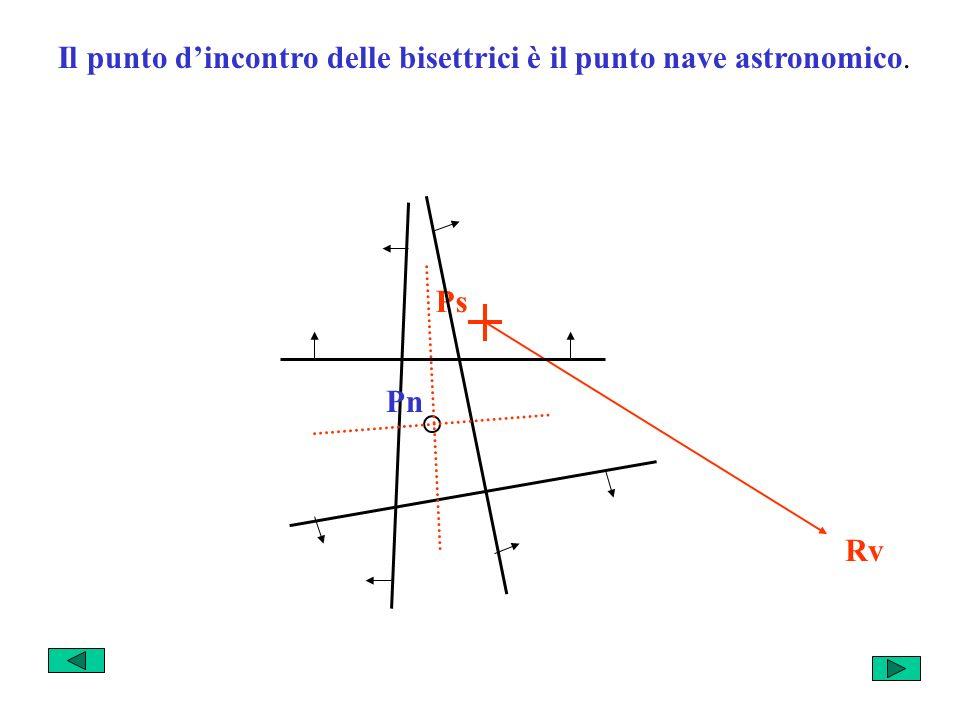 D1D1 D2D2 D 3 D4D4 Ps Rv Alkaid Polare Giove Betelgeuse b 3 2 Infine si tracciano le bisettrici degli angoli compresi tra due rette le cui frecce sono