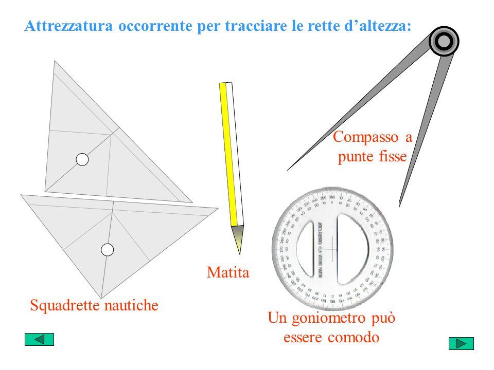 Per misurare laltezza degli astri sono indispensabili: un buon Sestante un cronometro