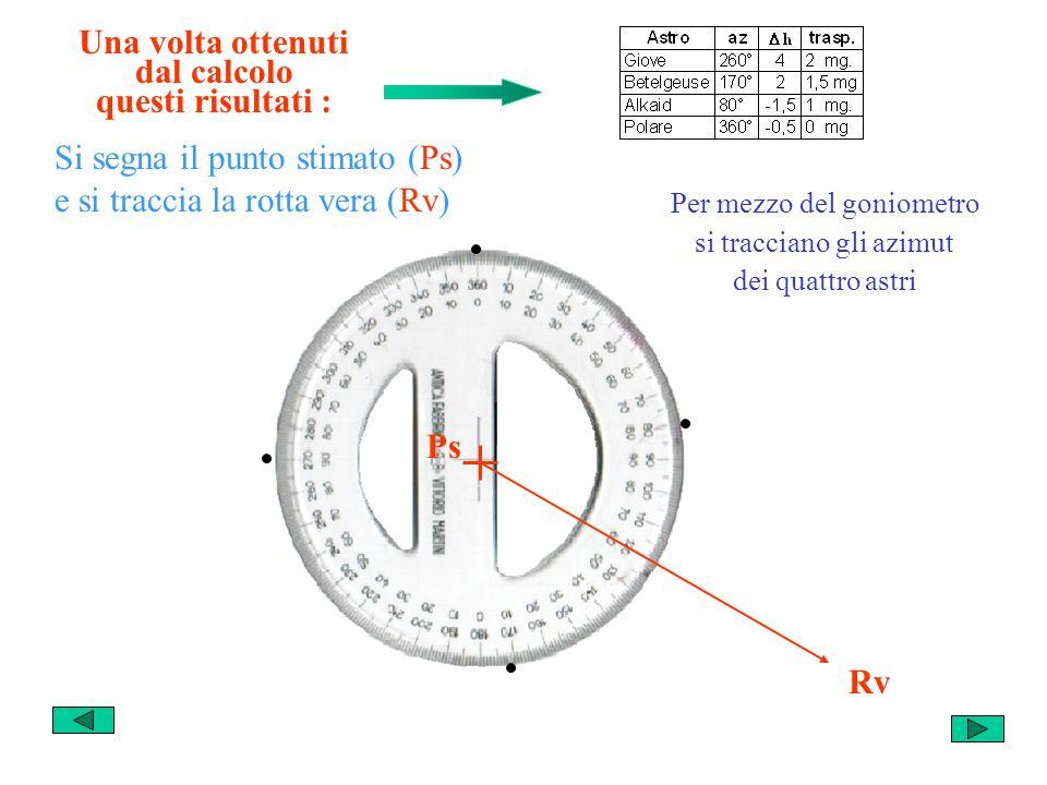 Una volta ottenuti dal calcolo questi risultati : Ps Per mezzo del goniometro si tracciano gli azimut dei quattro astri Rv Si segna il punto stimato (Ps) e si traccia la rotta vera (Rv)