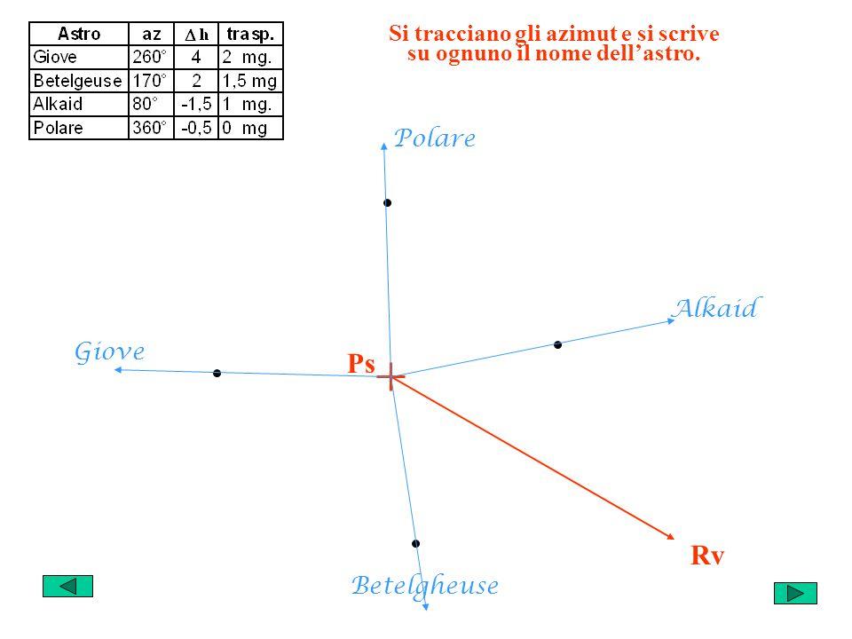 Ps Rv Si tracciano gli azimut e si scrive su ognuno il nome dellastro.