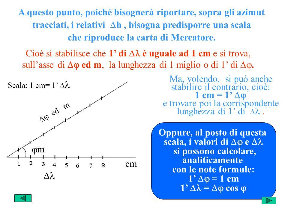 A questo punto, poiché bisognerà riportare, sopra gli azimut tracciati, i relativi h, bisogna predisporre una scala che riproduce la carta di Mercatore.