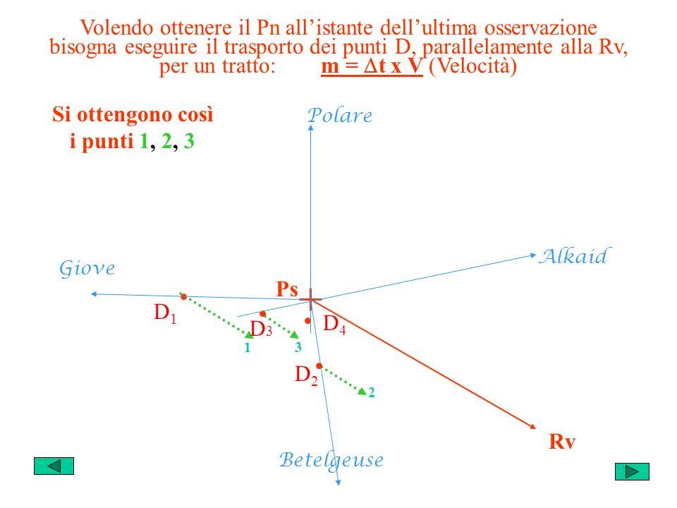 Volendo ottenere il Pn allistante dellultima osservazione bisogna eseguire il trasporto dei punti D, parallelamente alla Rv, per un tratto: m = t x V (Velocità) Si ottengono così i punti 1, 2, 3 D1D1 D2D2 D 3 D4D4 Ps Rv Alkaid Polare Giove Betelgeuse 1 2 3