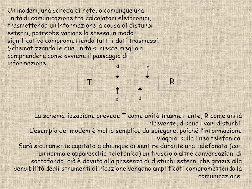 Massarelli Tommaso Melle Davide 3^b liceo scientifico tecnologico I.T.I.S.