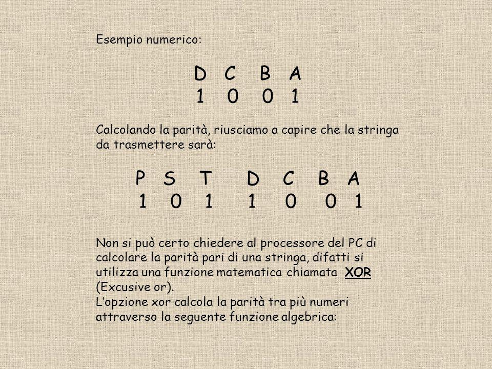 Esempio numerico: D C B A 1 0 0 1 Calcolando la parità, riusciamo a capire che la stringa da trasmettere sarà: P S T D C B A 1 0 1 1 0 0 1 Non si può certo chiedere al processore del PC di calcolare la parità pari di una stringa, difatti si utilizza una funzione matematica chiamata XOR (Excusive or).