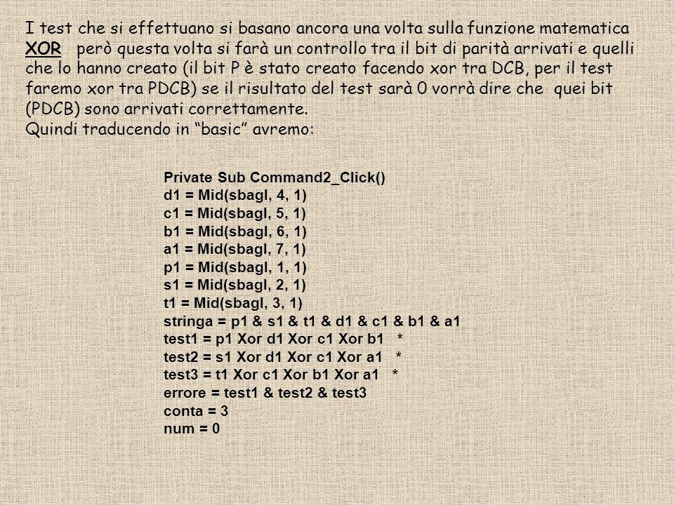 I test che si effettuano si basano ancora una volta sulla funzione matematica XOR però questa volta si farà un controllo tra il bit di parità arrivati e quelli che lo hanno creato (il bit P è stato creato facendo xor tra DCB, per il test faremo xor tra PDCB) se il risultato del test sarà 0 vorrà dire che quei bit (PDCB) sono arrivati correttamente.