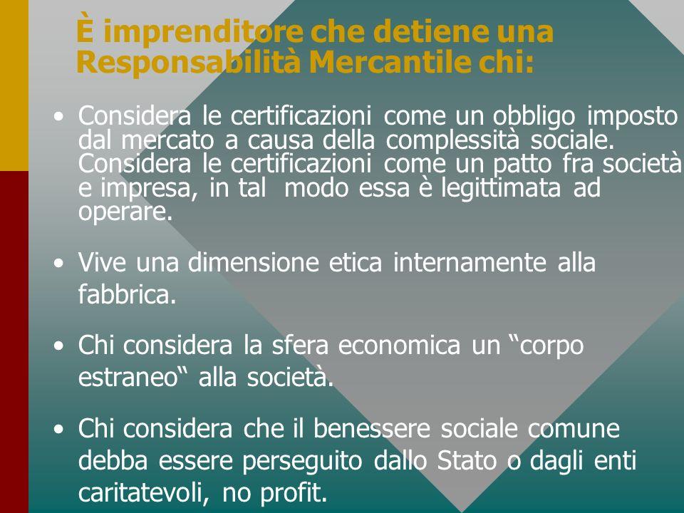 È imprenditore che detiene una Responsabilità Mercantile chi: Considera le certificazioni come un obbligo imposto dal mercato a causa della complessità sociale.