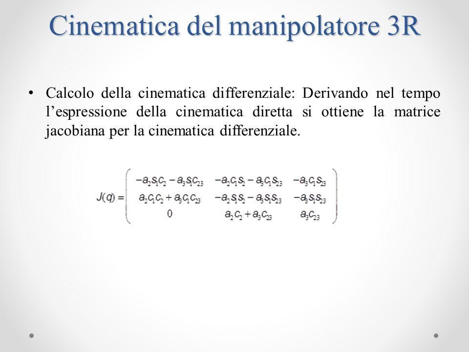 B(q) è la matrice delle inerzie c(q, ) è il vettore delle forze centrifughe e di Coriolis g(q) è il vettore delle componenti di gravità J T (q)F e rappresenta le coppie sentite ai giunti quando è applicata una forza esterna F e allEnd-Effector Dinamica del manipolatore 3R