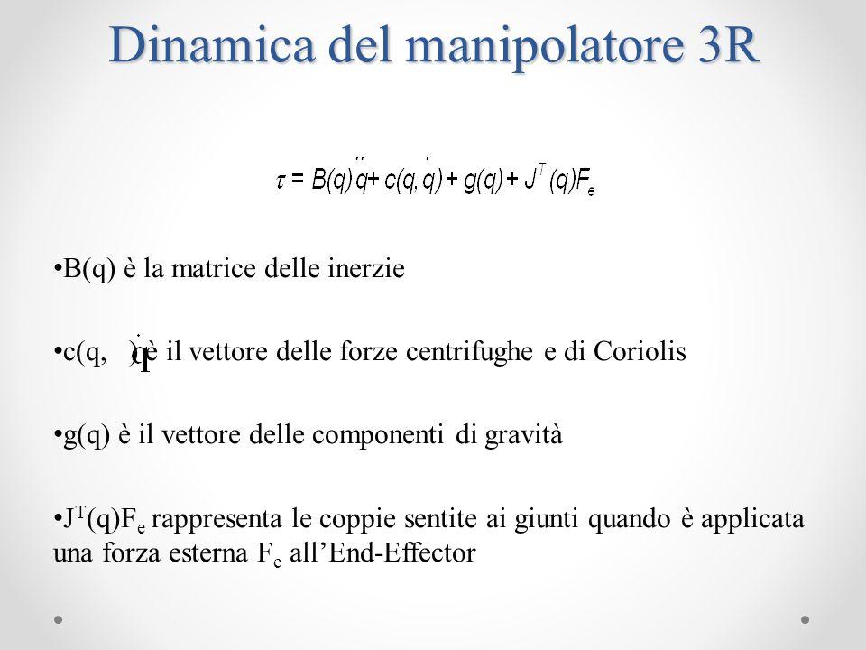 Test 3 Il manipolatore parte da una configurazione iniziale q=(90° 90° 90°) ed è comandato con un profilo di accelerazione cosinusoidale di ampiezza 4π e frequenza 2π rad/s, integrato per ottenere il riferimento di posizione.