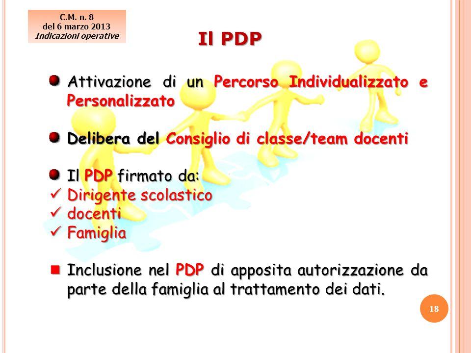 Attivazione di un Percorso Individualizzato e Personalizzato Delibera del Consiglio di classe/team docenti Il PDP firmato da: Dirigente scolastico Dir