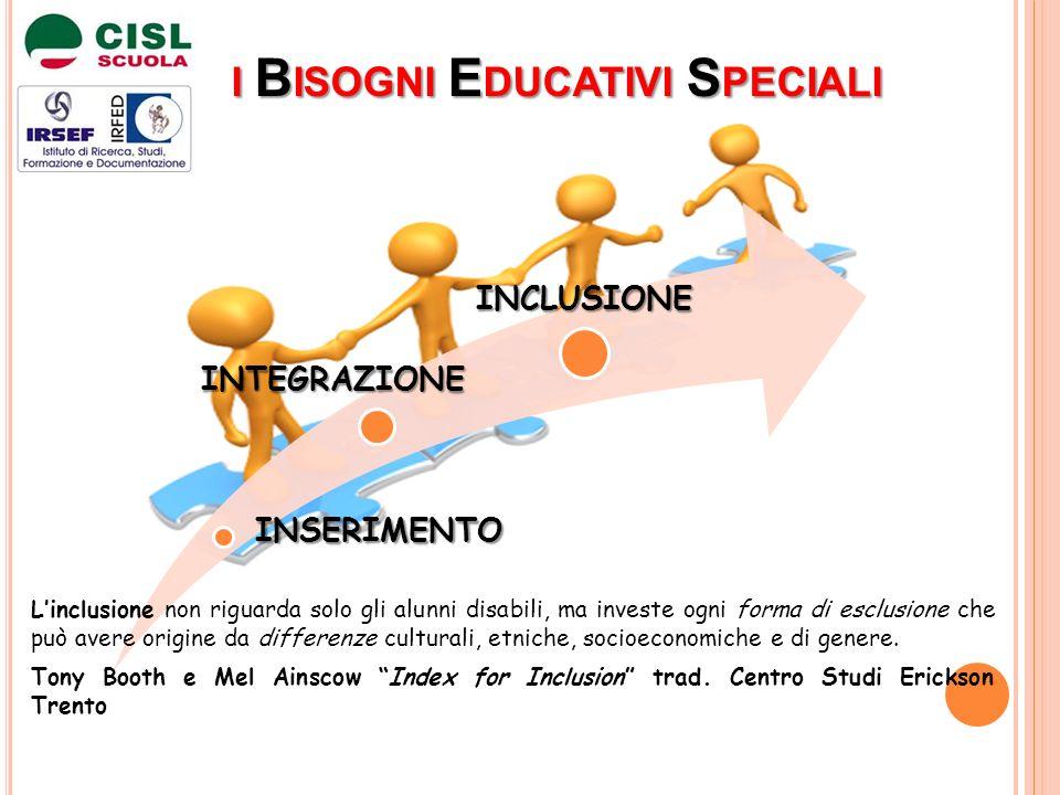 23 Nel mese di settembre, il Gruppo provvederà ad un adattamento del Piano, sulla base del quale il Dirigente scolastico procederà allassegnazione definitiva delle risorse, sempre in termini funzionali.
