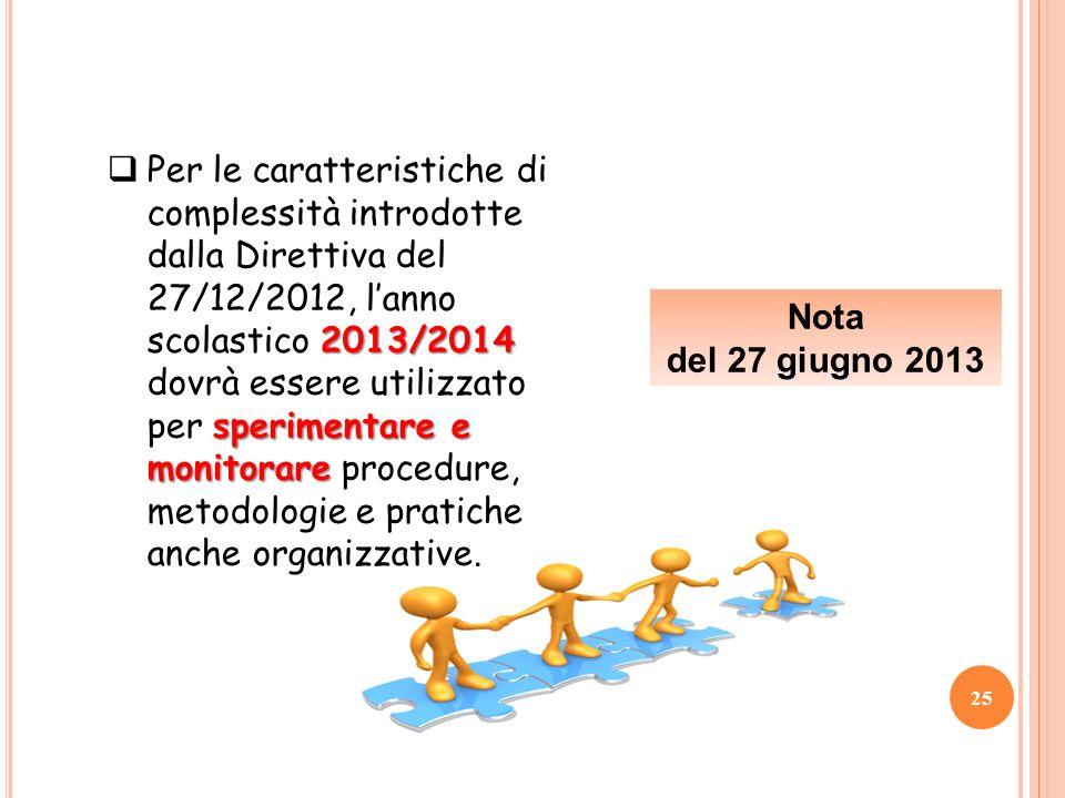 25 2013/2014 sperimentare e monitorare Per le caratteristiche di complessità introdotte dalla Direttiva del 27/12/2012, lanno scolastico 2013/2014 dov