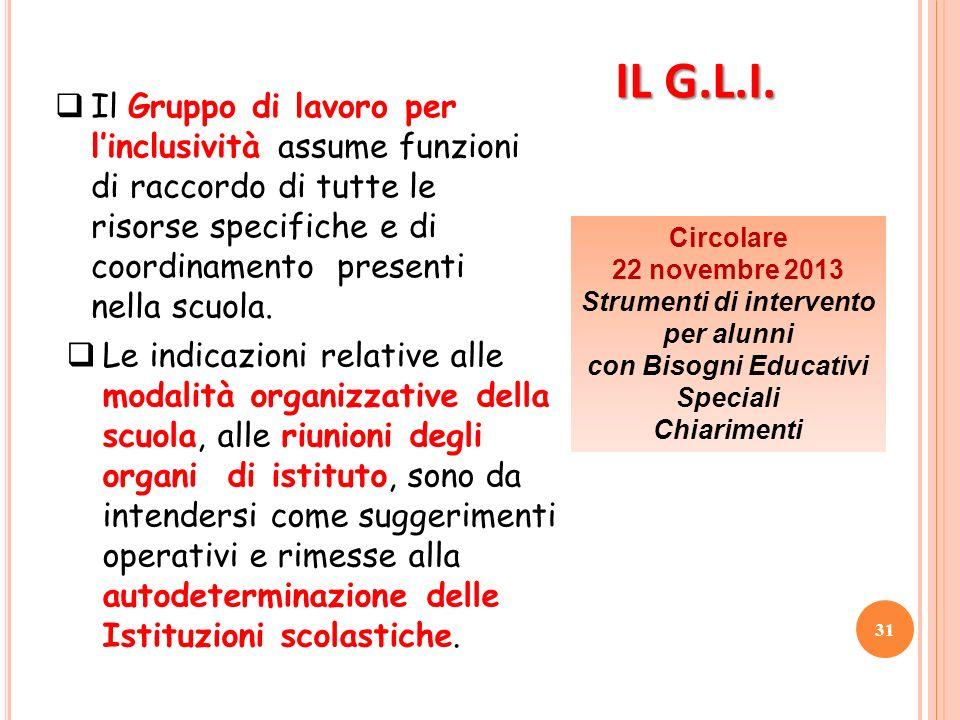 31 Le indicazioni relative alle modalità organizzative della scuola, alle riunioni degli organi di istituto, sono da intendersi come suggerimenti oper