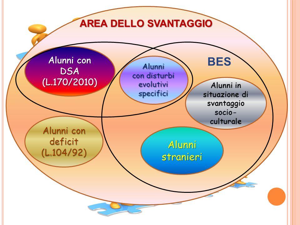 Alunni con DSA (L.170/2010) Alunni con disturbi evolutivi specifici Alunni stranieri Alunni con deficit (L.104/92) Alunni in situazione di svantaggio