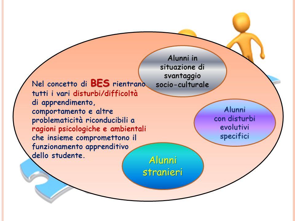Gli alunni con BES 6 Alunni in situazione di svantaggio socio-culturale Alunni con disturbi evolutivi specifici Alunni stranieri BES Nel concetto di B