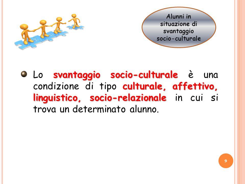 9 Alunni in situazione di svantaggio socio-culturale svantaggio socio-culturale culturale, affettivo, linguistico, socio-relazionale Lo svantaggio soc