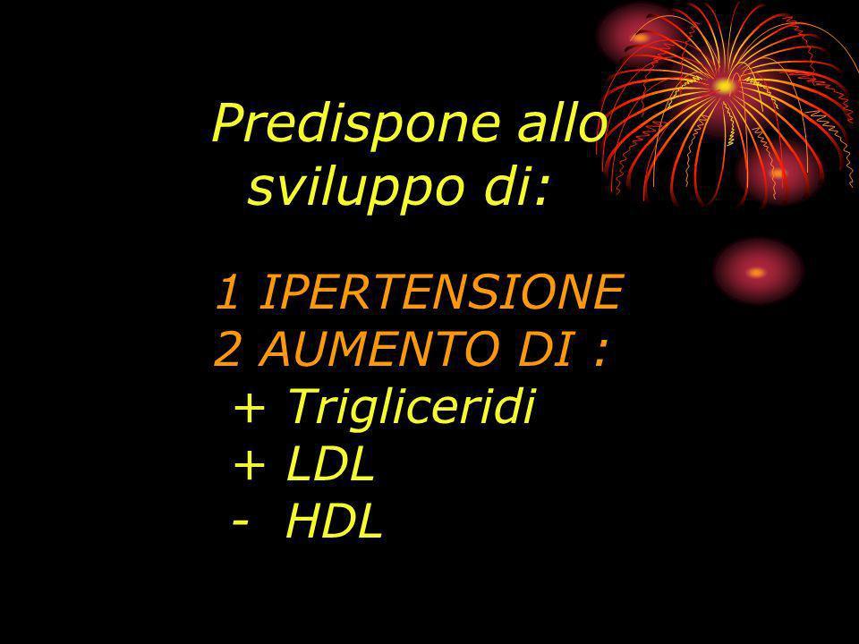 Predispone allo sviluppo di: 1 IPERTENSIONE 2 AUMENTO DI : + Trigliceridi + LDL - HDL