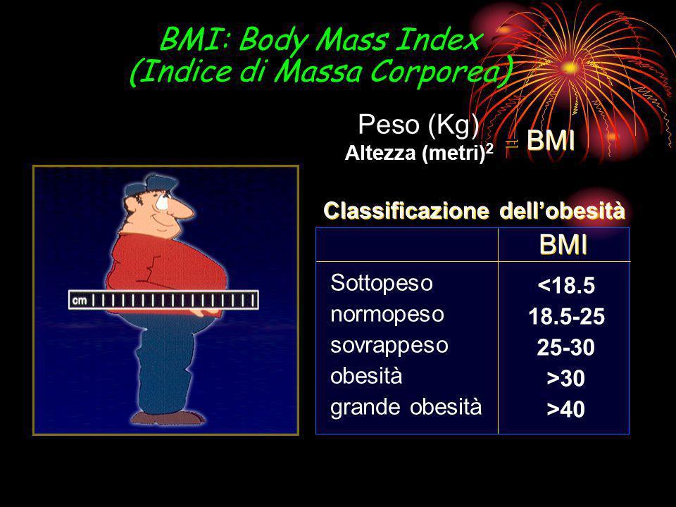 BMI: Body Mass Index (Indice di Massa Corporea ) Classificazione dellobesità BMI Sottopeso normopeso sovrappeso obesità grande obesità <18.5 18.5-25 25-30 >30 >40 Peso (Kg) Altezza (metri) 2 BMI = =