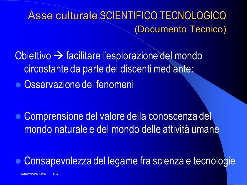 Aldini Valeriani Sirani P.G.
