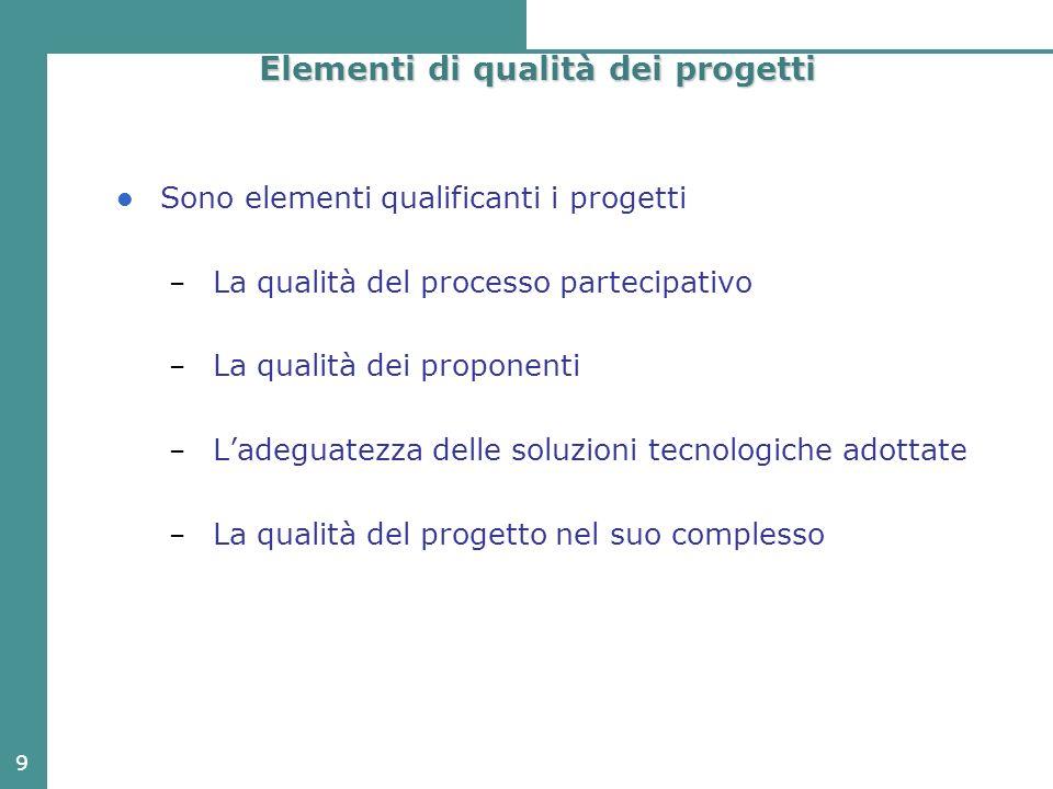 9 Elementi di qualità dei progetti Sono elementi qualificanti i progetti – La qualità del processo partecipativo – La qualità dei proponenti – Ladeguatezza delle soluzioni tecnologiche adottate – La qualità del progetto nel suo complesso