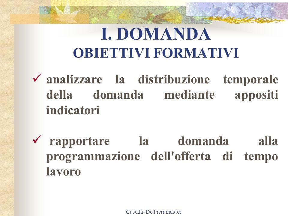 Casella- De Pieri master MATRICE 2, 3,… Utilizzate per variabilità diversa della settimana (es.