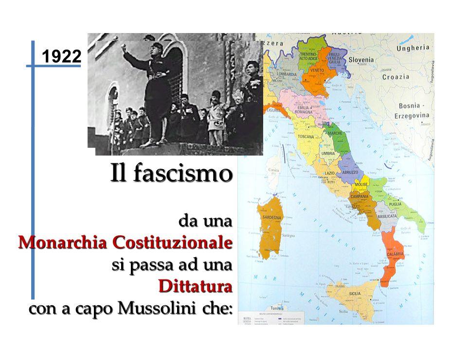 1922 Il fascismo da una Monarchia Costituzionale si passa ad una Dittatura con a capo Mussolini che: con a capo Mussolini che: