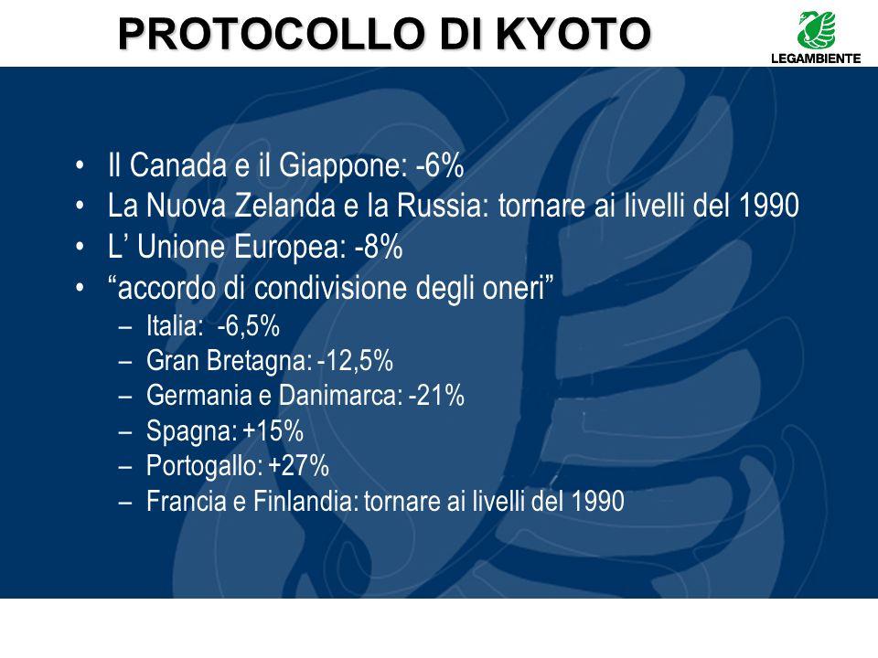 PROTOCOLLO DI KYOTO Il Canada e il Giappone: -6% La Nuova Zelanda e la Russia: tornare ai livelli del 1990 L Unione Europea: -8% accordo di condivisio