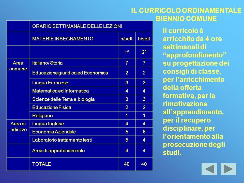 DIPARTIMENTI UMANISTICO MATEMATICO-SCIENTIFICO-MOTORIO GIURIDICO-ECONOMICO-AZIENDALE LINGUISTICO GRUPPO H FINALITAOBIETTIVI FORMAZIONE DI UN CITTADINO RESPONSABILE E CONSAPEVOLE DEL PROPRIO PROGETTO DI VITA, CAPACE DI MUOVERSI IN EUROPA CON LA PROPRIA IDENTITA E LE PROPRIE COMPETENZE PROFESSIONALI