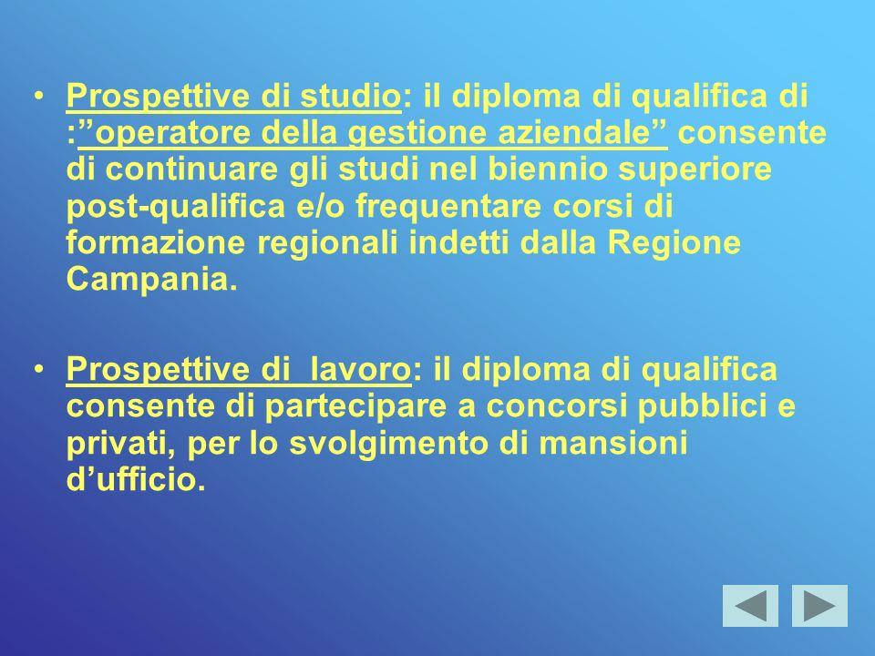 Prospettive di studio: il diploma di qualifica di :operatore della gestione aziendale consente di continuare gli studi nel biennio superiore post-qualifica e/o frequentare corsi di formazione regionali indetti dalla Regione Campania.