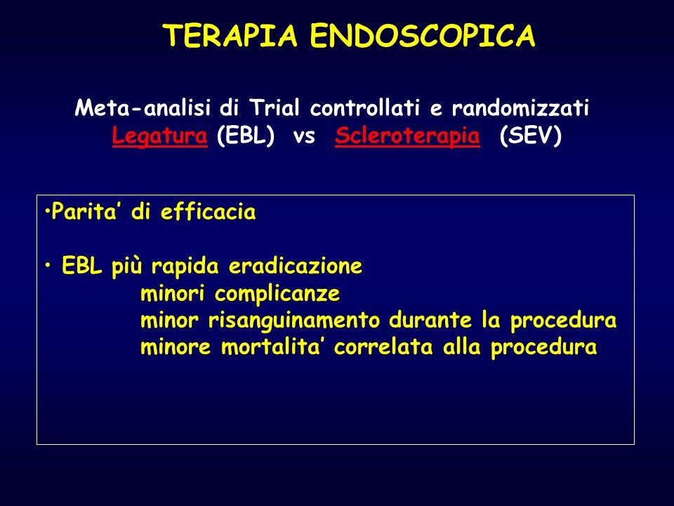 TERAPIA ENDOSCOPICA Meta-analisi di Trial controllati e randomizzati Legatura (EBL) vs Scleroterapia (SEV) Parita di efficacia EBL più rapida eradicaz