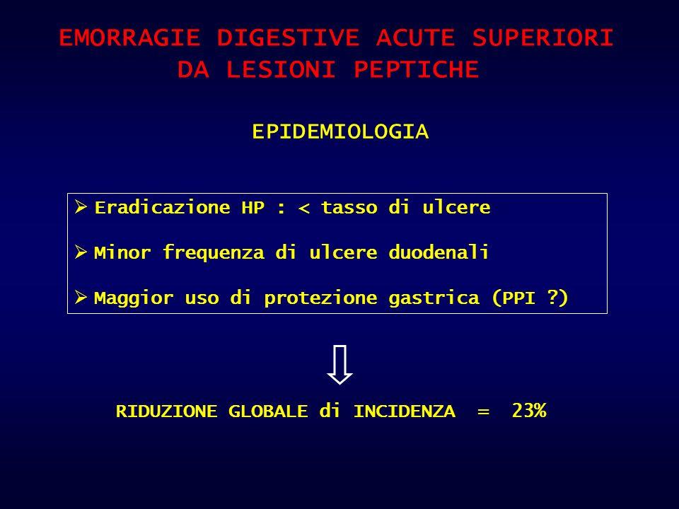 EPIDEMIOLOGIA EMORRAGIE DIGESTIVE ACUTE SUPERIORI DA LESIONI PEPTICHE Eradicazione HP : < tasso di ulcere Minor frequenza di ulcere duodenali Maggior