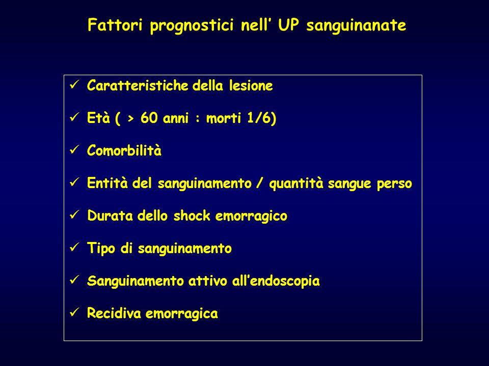 Fattori prognostici nell UP sanguinanate Caratteristiche della lesione Età ( > 60 anni : morti 1/6) Comorbilità Entità del sanguinamento / quantità sa