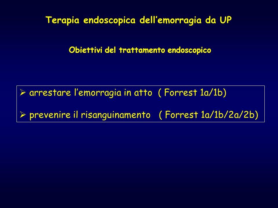 Terapia endoscopica dellemorragia da UP Obiettivi del trattamento endoscopico arrestare lemorragia in atto ( Forrest 1a/1b) prevenire il risanguinamen