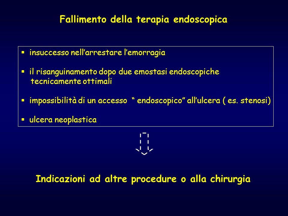 Indicazioni ad altre procedure o alla chirurgia Fallimento della terapia endoscopica insuccesso nellarrestare lemorragia il risanguinamento dopo due e