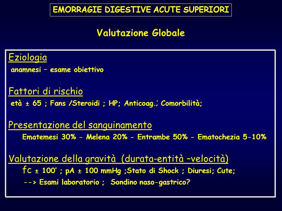 EMORRAGIE DIGESTIVE ACUTE SUPERIORI Valutazione Globale Eziologia anamnesi – esame obiettivo Fattori di rischio età ± 65 ; Fans /Steroidi ; HP; Antico