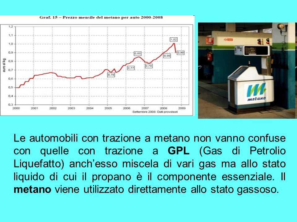 Le automobili con trazione a metano non vanno confuse con quelle con trazione a GPL (Gas di Petrolio Liquefatto) anchesso miscela di vari gas ma allo