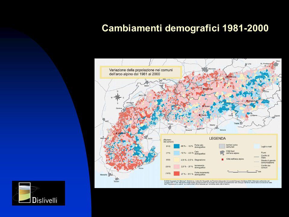 Cambiamenti demografici 1981-2000