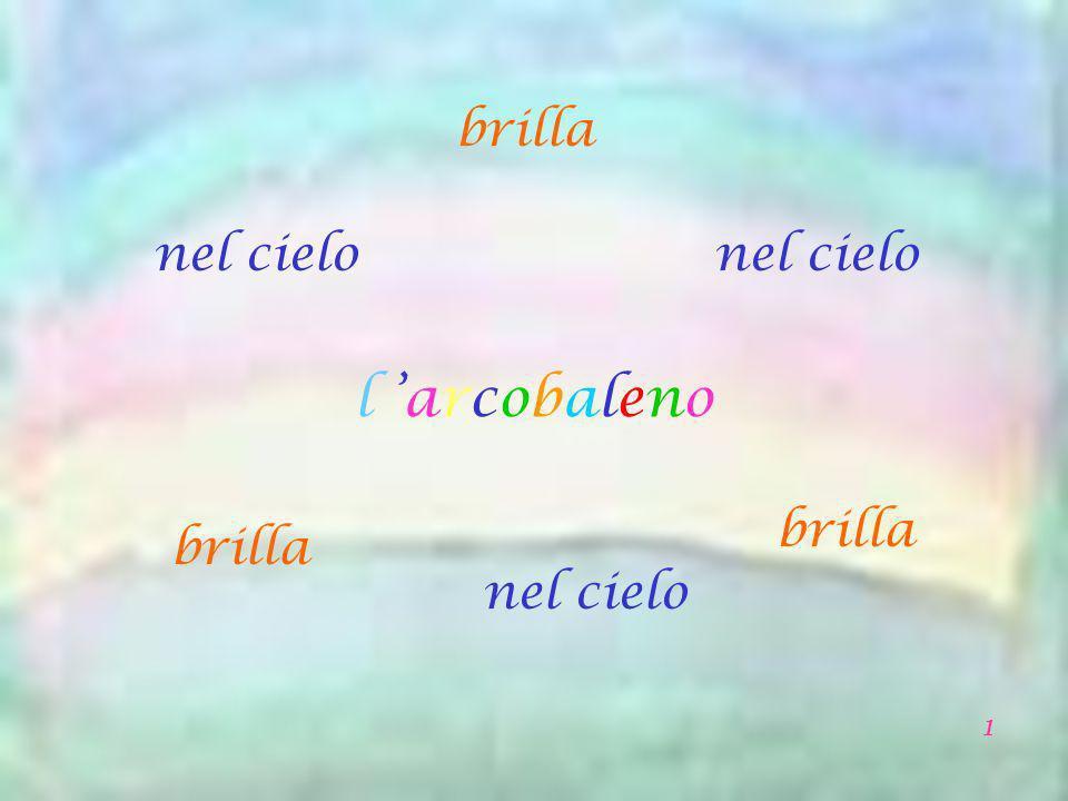 1 GIANNI RODARI DOPO LA PIOGGIA presentazionedi Teresa De Padova FOR. T. I. C. Percorso formativo B Modulo n. 2 Dopo la pioggia viene il sereno brilla