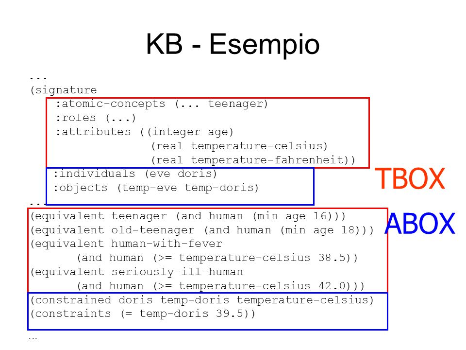 KB - Esempio... (signature :atomic-concepts (... teenager) :roles (...) :attributes ((integer age) (real temperature-celsius) (real temperature-fahren