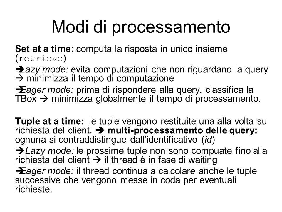 Modi di processamento Set at a time: computa la risposta in unico insieme ( retrieve ) Lazy mode: evita computazioni che non riguardano la query minimizza il tempo di computazione Eager mode: prima di rispondere alla query, classifica la TBox minimizza globalmente il tempo di processamento.