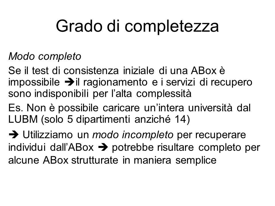 Grado di completezza Modo completo Se il test di consistenza iniziale di una ABox è impossibile il ragionamento e i servizi di recupero sono indisponibili per lalta complessità Es.