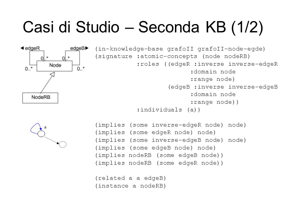 Casi di Studio – Seconda KB (1/2) a (in-knowledge-base grafoII grafoII-node-egde) (signature :atomic-concepts (node nodeRB) :roles ((edgeR :inverse in