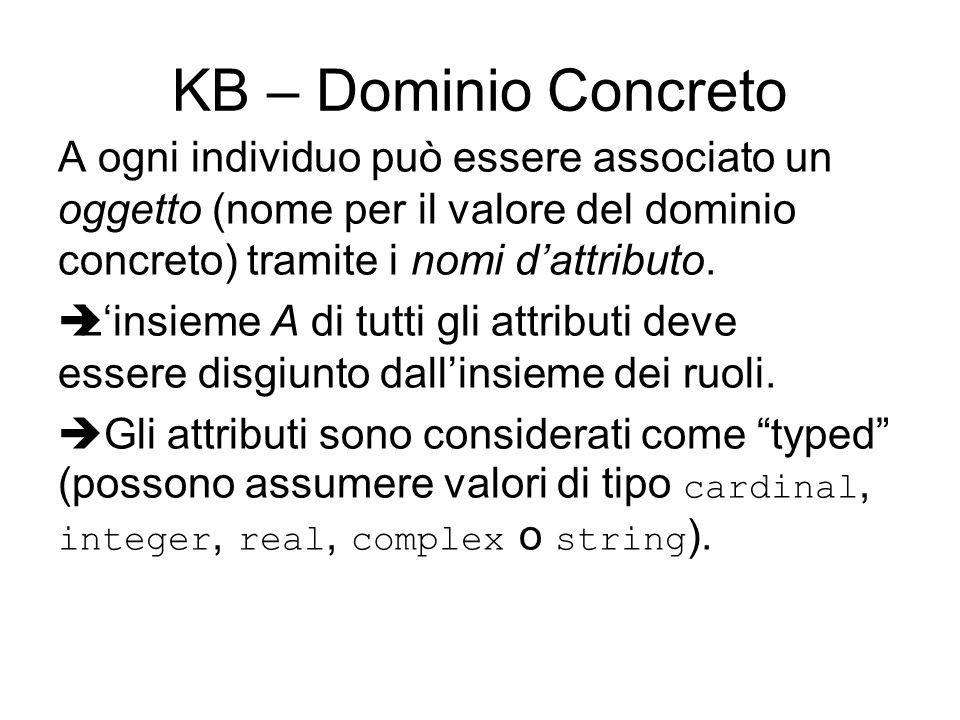 KB – Dominio Concreto A ogni individuo può essere associato un oggetto (nome per il valore del dominio concreto) tramite i nomi dattributo.