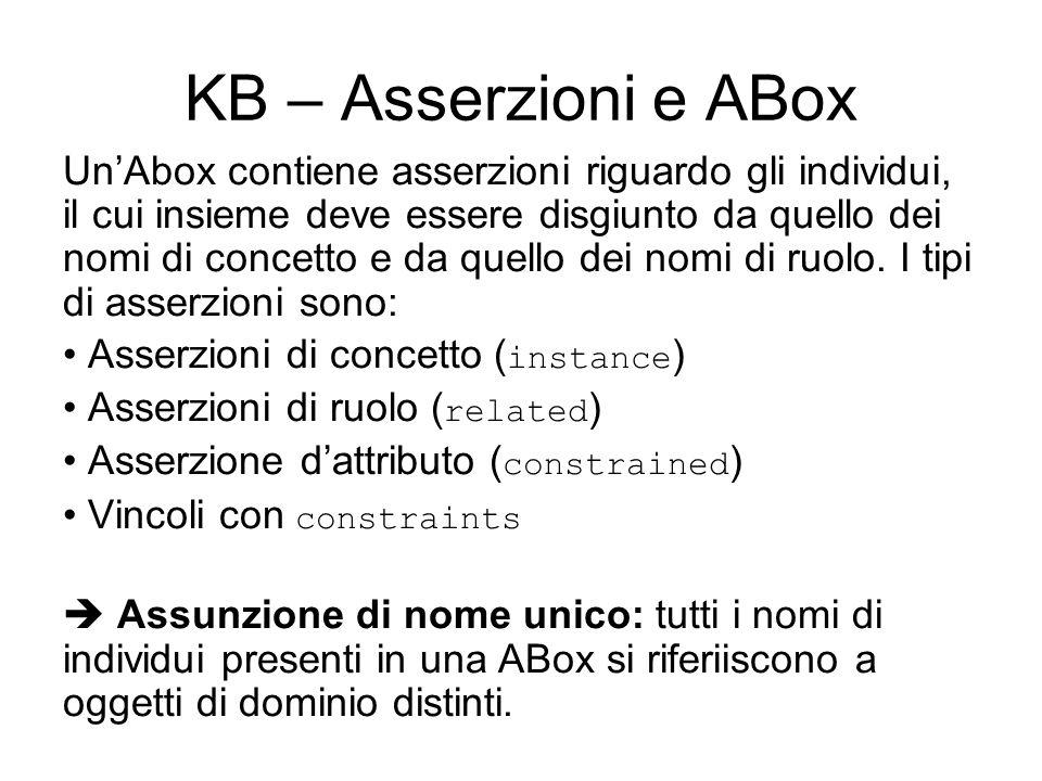 KB – Asserzioni e ABox UnAbox contiene asserzioni riguardo gli individui, il cui insieme deve essere disgiunto da quello dei nomi di concetto e da quello dei nomi di ruolo.