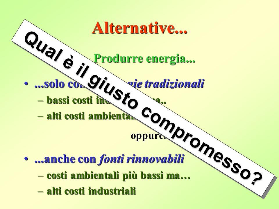 Alternative...