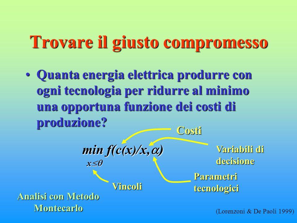 Trovare il giusto compromesso Quanta energia elettrica produrre con ogni tecnologia per ridurre al minimo una opportuna funzione dei costi di produzione Quanta energia elettrica produrre con ogni tecnologia per ridurre al minimo una opportuna funzione dei costi di produzione.