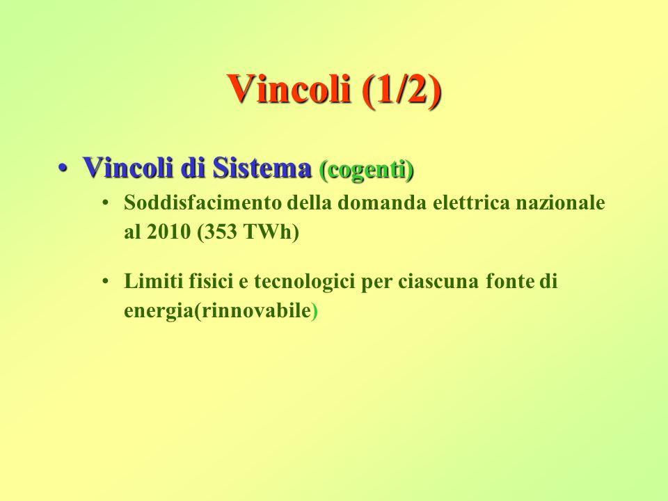 Vincoli (1/2) Vincoli di Sistema (cogenti)Vincoli di Sistema (cogenti) Soddisfacimento della domanda elettrica nazionale al 2010 (353 TWh) Limiti fisici e tecnologici per ciascuna fonte di energia(rinnovabile)